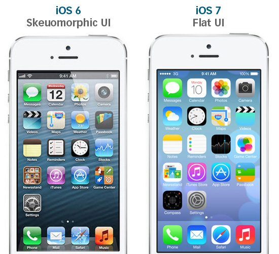 a comparison between the UI design elements of different iphone generations